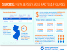 New Jersey Suicide Fact Sheet