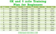 This 8K and 5 mile training plan for beginners will help you train to finish your 8 km or 10 mile race.