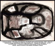 Frederick Kiesler's Endless House.  Body + architecture + fluidity
