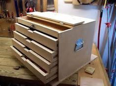 Building A Tool Chest - The Best Image Search