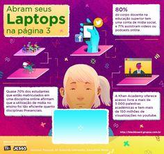 Educação e Mídias Sociais -  Infográficos