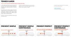 Tenses Cards.pdf
