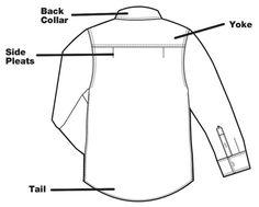 ESQUENA CAMISA  annotated shirt- back