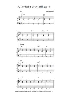Christina Perri - A Thousand Years sheet music for Piano Chord Chart