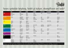 Podcast om magasin designer Roger Black, farven rød og færørske postkasser | GrafiskUndervisning.dk