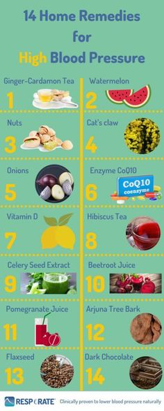 Remedies For Low Blood Pressure home remedies for high blood pressure - Medications can be harsh. Looking for natural ways to lower blood pressure? Try these home remedies for high blood pressure. High Blood Pressure Diet, Natural Blood Pressure, Healthy Blood Pressure, Blood Pressure Remedies, Lowering Blood Pressure Naturally, Vitamins For Blood Pressure, Herbs For Blood Pressure, Blood Pressure Supplements, Heart Pressure