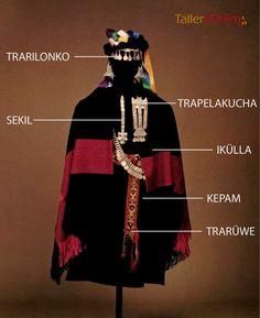Vestimenta de la  Mujer  Mapuche  de  Chile