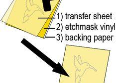 Etchmask + Craft Cutter Tutorial