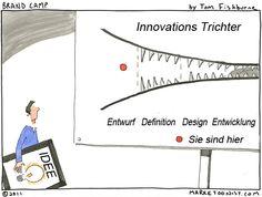 Der Innovationstrichter beschreibt den Weg von der Idee zur Innovation...