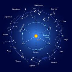 Night Sky Constellations Northern Hemisphere | The stars in our night sky are divided into many constellations. There ...