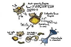 This is the front page of the PhysicsKit! #page #new #amazing #cat #physics #science #theory #tbbt #formula #learn #knowledge