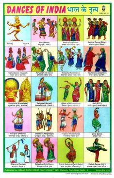History Discover Collection of Indian school posters. Collection of Indian school posters. Om Namah Shivaya Indian Constitution Mother India India Map India Travel India Facts Indian Classical Dance India School History Of India Indian Constitution, India Map, India Travel, India India, Mother India, India Facts, Indian Classical Dance, India School, History Of India