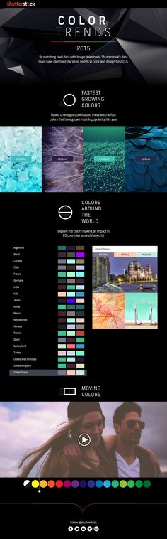 Color Trends of 2015 infographic