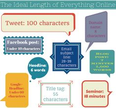 The Ideal Length of Everything Online, Including Social Media Posts h#socialmedia #homebasedbusiness