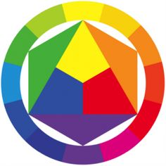Simple but effective tool for corporate designers: prevent putting complementary colors together. Is the color on the opposite side of the circle? Don't combine it.