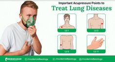 Acupressure point helps to treat lung diseases. #Modernreflexology #Reflexology #Acupressure #lung #lungdiseases #Health
