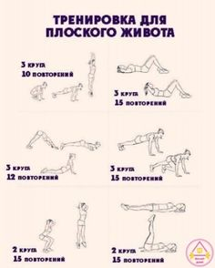 The photo – Fitness Summer Body Workouts, Gym Workouts Women, Best Ab Workout, Fitness Workout For Women, Ab Workout At Home, At Home Workouts, 30 Day Fitness, Fitness Diet, Yoga Fitness