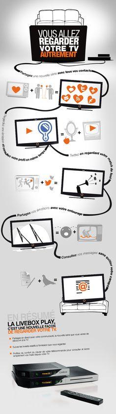 Une nouvelle façon de regarder votre TV avec la Livebox Play - Orange #liveboxplay