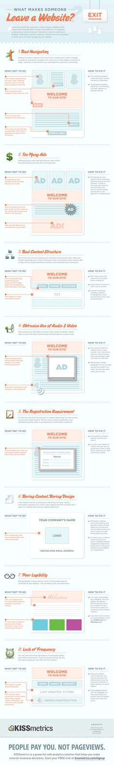 18 Reasons Why People Leave Your Website [Infographic]