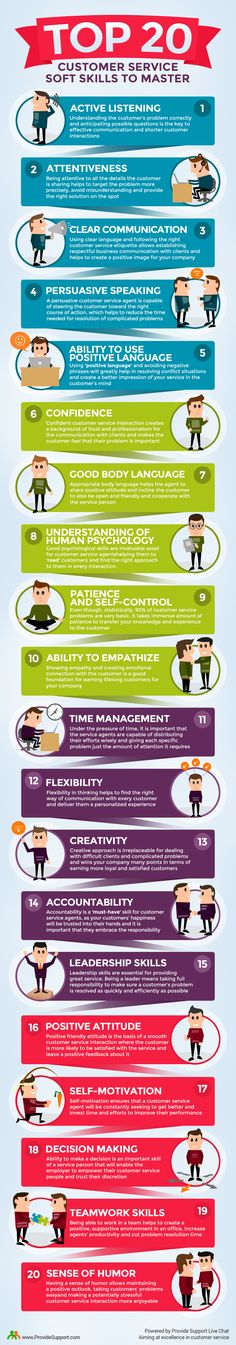 Top 20 Customer Service Soft Skills to Master (Infographic)