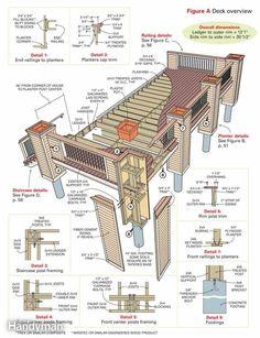 Build a No-Rot, No-Maintenance Deck: The Family Handyman Deck Building Plans, Deck Plans, Building A House, Terrasse Design, Deck Steps, Deck Construction, Deck With Pergola, Pergola Kits, Pergola Ideas
