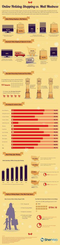 online shopping vs traditional shopping essay