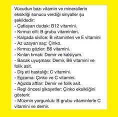 Bazı vitamin ve mineral eksikliklerinin sonuçları