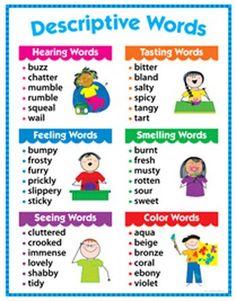 Descriptive Words Chart
