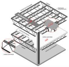 Twenty Brilliant Helpful hints For Truss Structure, Steel Structure Buildings, Building Structure, Steel Trusses, Roof Trusses, Steel Frame Construction, Construction Drawings, Roof Truss Design, Facade Design
