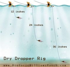 This 'dry dropper' nymph rig is deadly for trout...one of my favorites....
