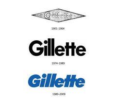 Gillete logo history
