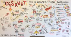 "Luke Williams' ""Disrupt"" presentation from Progress Exchange 2013."