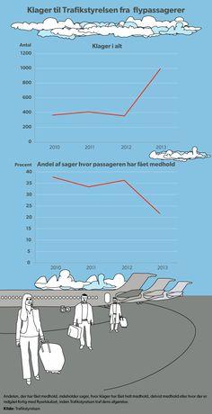 EP14. Flypassagerer klager som aldrig før | EU VALG | DR d. 5/5 2014