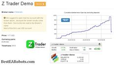 Big Loss: Z Trader Demo Automated Forex Trading, Ea