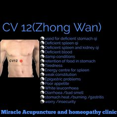 Miracle Acupuncture and homeopathy clinic ☯️ Homeopathy, Insecure, Acupuncture, Constitution, No Worries, Clinic, Conditioner, Sepia Homeopathy, Bill Of Rights