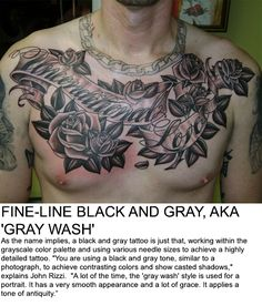 Guide to Tattoo Styles: Grey Wash