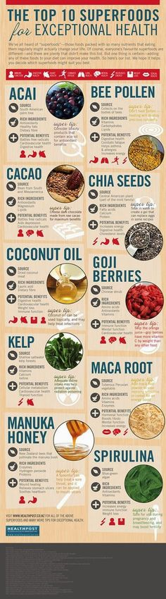 Top 10 Superfoods for Exceptional Health [Infographic] #superfoods #healthy #rawjuiceco #superfoodrecipes #health