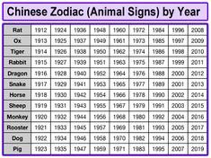 chinese new year animal for 1976   We couldn't help think of the movie 'Tangled' and the floating ...