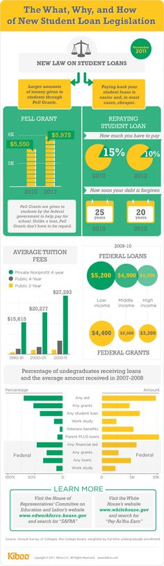 ashleysamantha loans (ashleysamanthaloans) on Pinterest - excel mortgage calculator