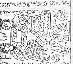 آموزش کامل علوم غریبه +اموزش کامل احضار جن Magick Book, Wiccan Spells, Temple Tattoo, Black Magic Book, Magic Symbols, Money Spells, Islam Facts, Free Books Online, Arabic Words