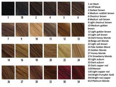 Want to follow in the stars footsteps here are tips on finding all shades of brown hair color chart pmusecretfo Gallery