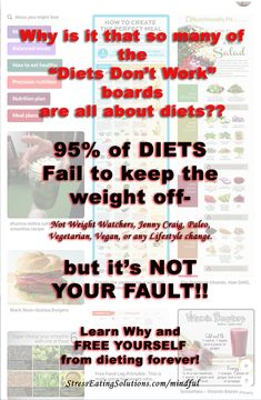 """Why is it that so many of the """"Diets Don't Work"""" boards are all about THEIR diets. Well NO DIET works any better than any other.  95% of dieters regain weight within months to a couple of years. But the Diet Industry is happy to have you blame yourself. You MUST learn the real reason that you regained the weight, and the damage that ANY diet does to your metabolism."""