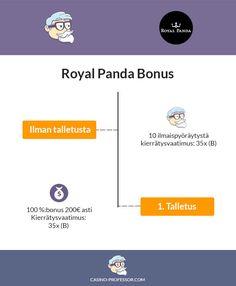 royal-panda-kasino-bonus