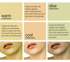 Justifying Shopaholism.... : How to determine your skin's undertone color!