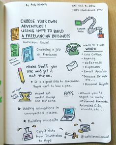 the Hype Conference 2016 Sketchnotes, Choose Your Own Adventure Session