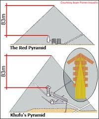 giza pyramid architecture design structure diagram building