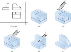 How to Visualize Orthographic Drawings