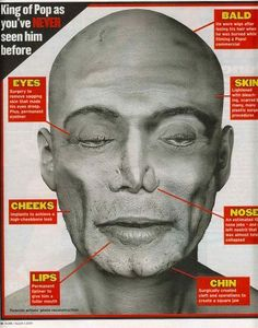 Did Michael Jackson fake his own death? - Vigilant Citizen Forums