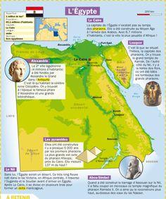 Fiche exposés : L'Egypte