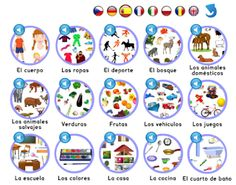 Actividades para Educación Infantil: Vocabulario en 8 idiomas